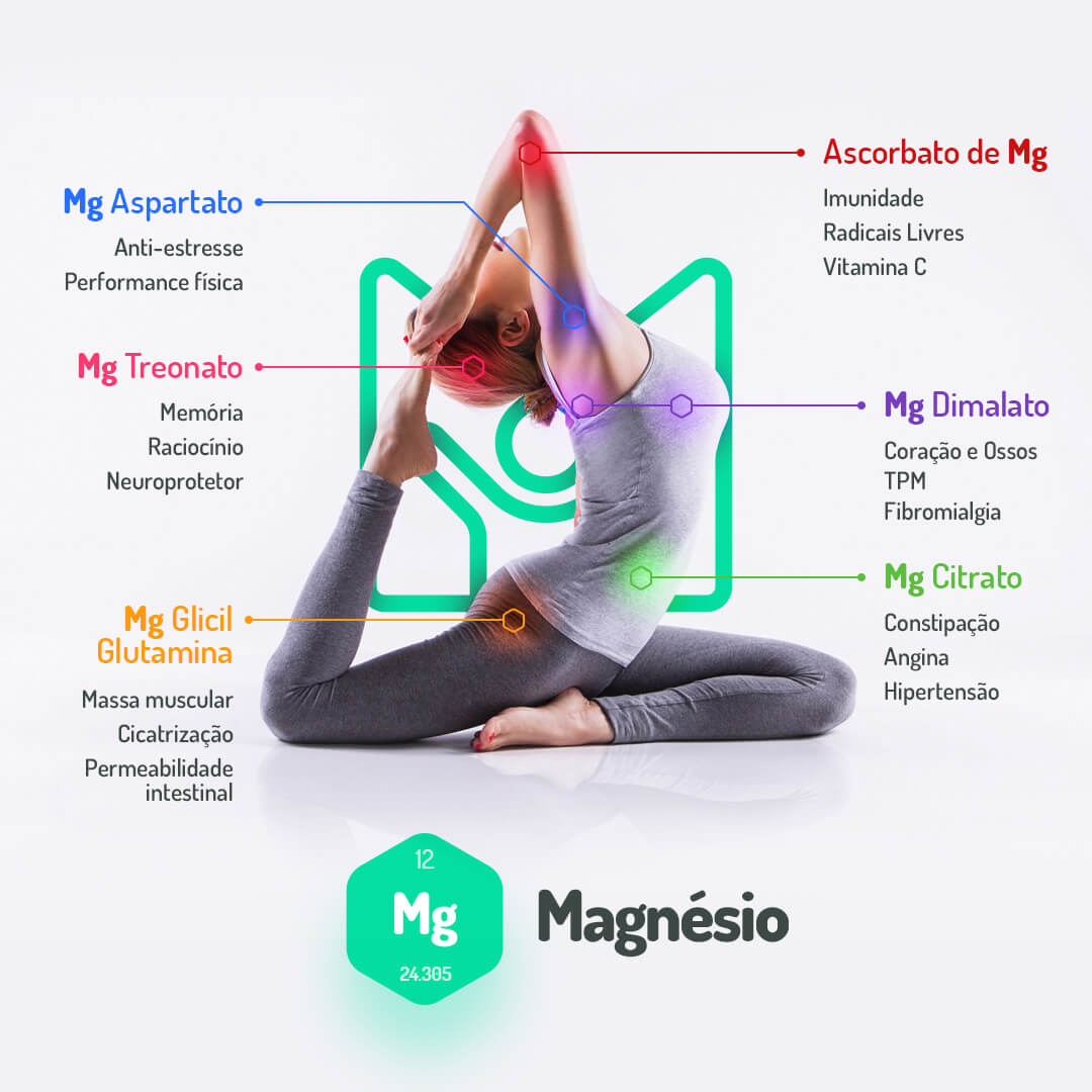ultra magnesium 3